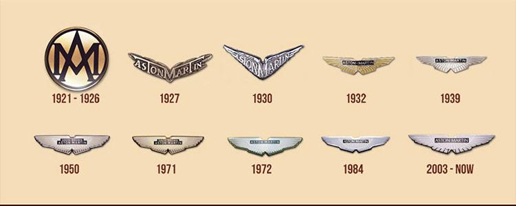 Alfa Romeo Y Aston Martin Historia De Los Logos Parte 1 Motorsports