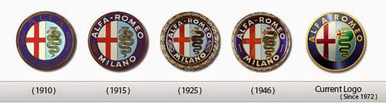 Evolucion De Los Logos De Marca Motorsports