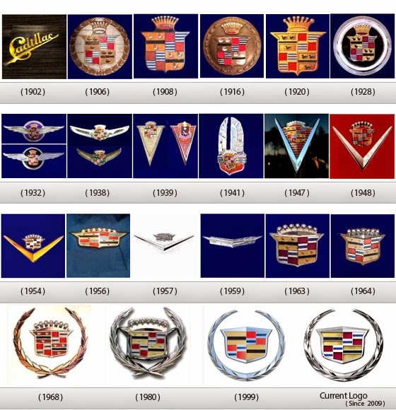 Logotipos de autos de lujo