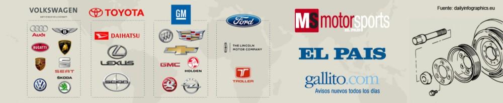 Grupo ford marcas 2018