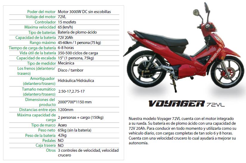 fiahca-técnica-veems-voyager-72vl
